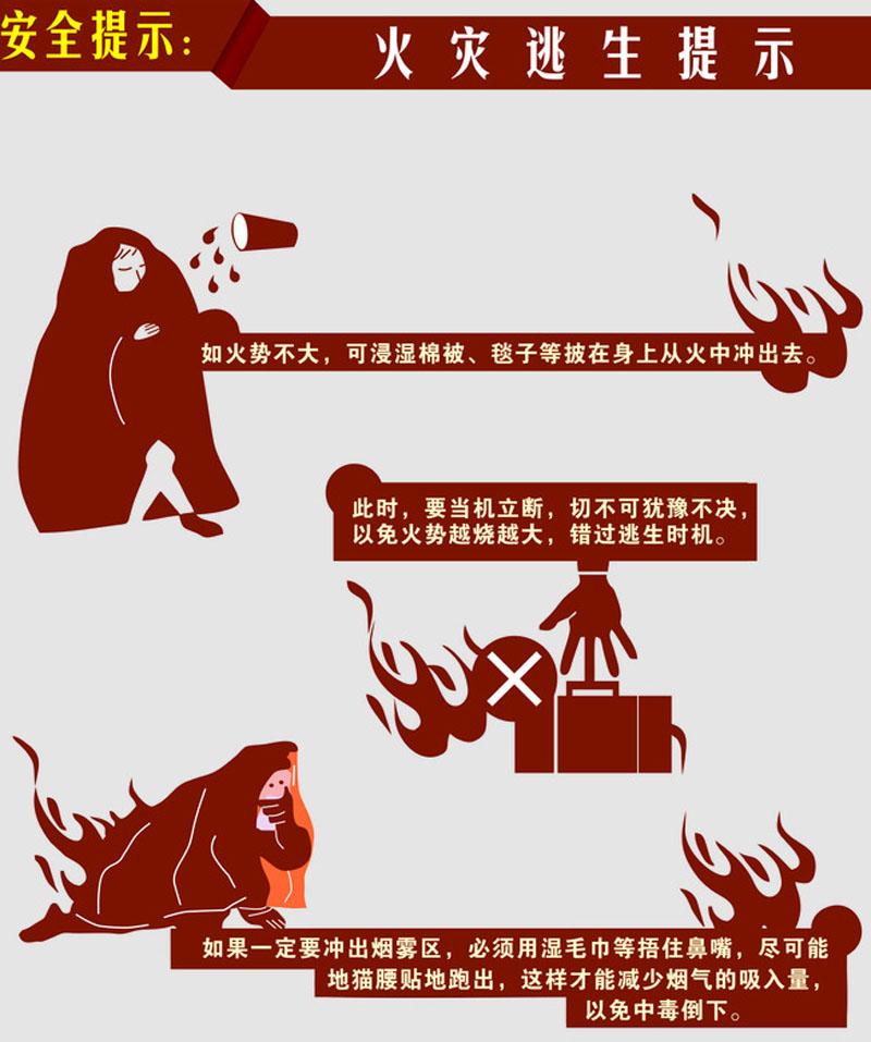 4火災逃生提示.jpg