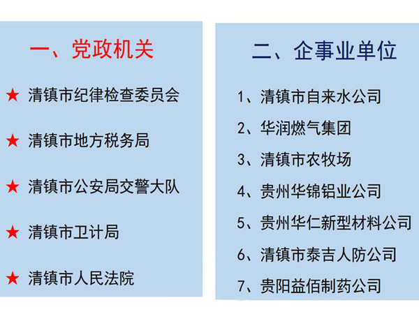 党政机关、企事业单位  排名不分先后