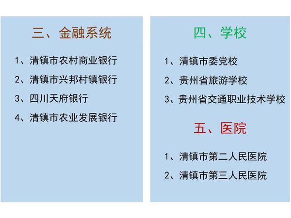 金融系统、学校、医院 (排名不分先后)
